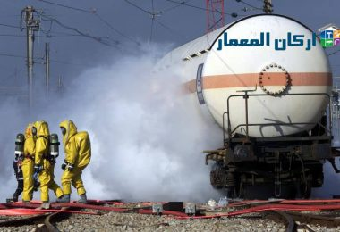 شركة كشف تسربات الغاز بالخرج